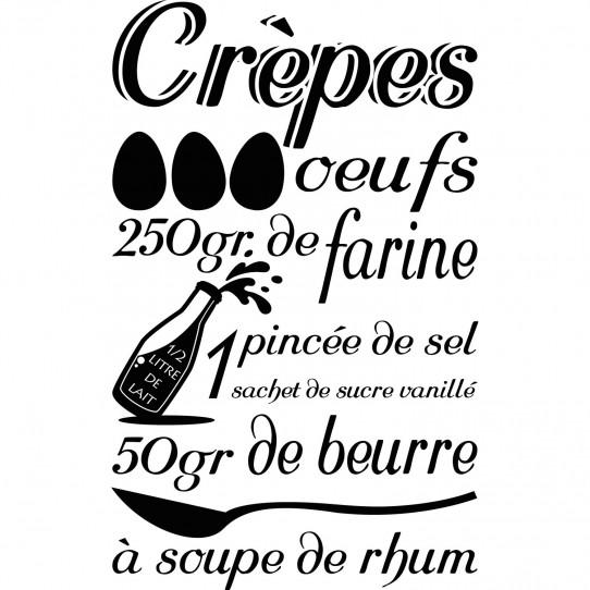 Poster - Affiche recette crêpes